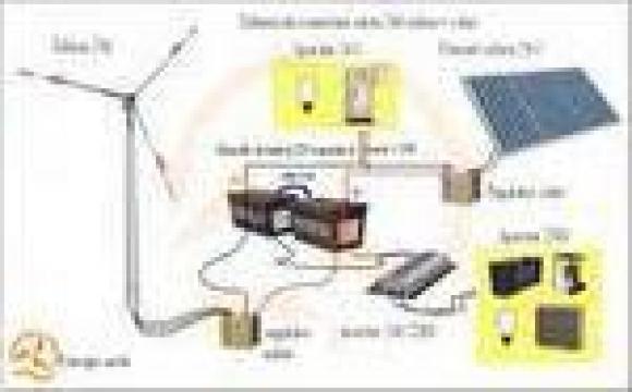 Panouri fotovoltaice Monocristaline 195W - 877Wh/zi de la Ecovolt