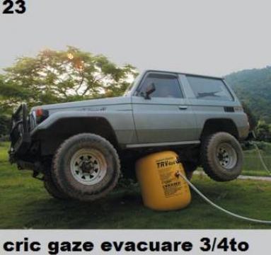 Cric off-road cu gaze de esapament