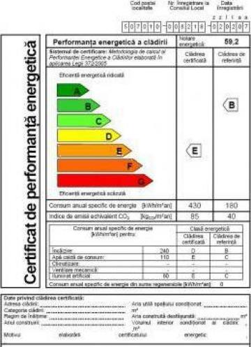 Certificat eficienta energetica de la Global Active Energy Srl