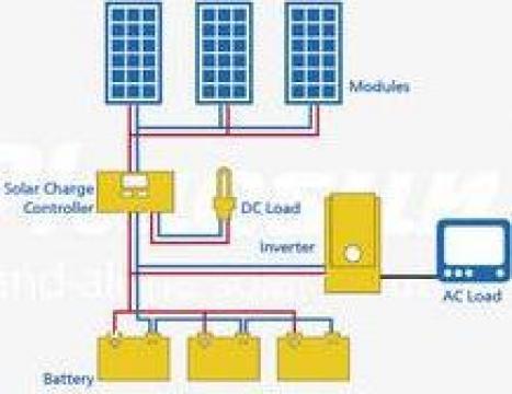 Panou solar 300 W - 1000 Wh/zi de la Ecovolt