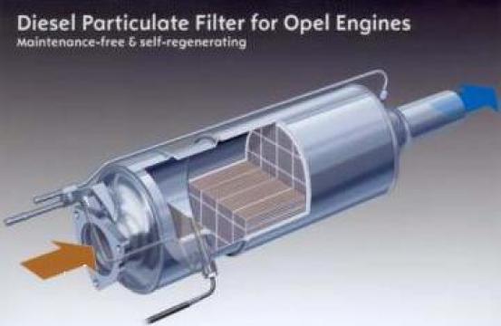Curatare filtru particule Kia