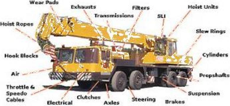 Inchiriere camion cu brat de macara - Bucuresti de la Veronmax