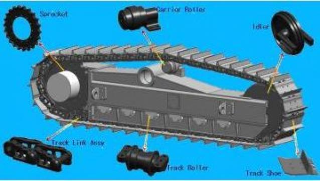 Sproket (roata dintata) sisteme rulare