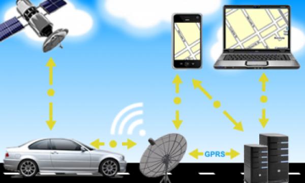 Sistem Gps de monitorizare flote auto de la Autopro Iasi