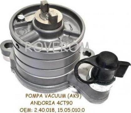 Pompa vacuum motor Andoria 4CT90, GAZelle, Lublin, ARO
