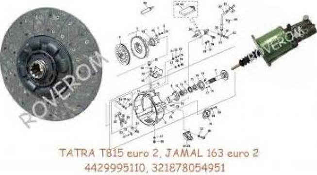 Disc ambreiaj Tatra T815 euro 2, Jamal 163 euro 2 (430mm)